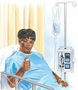 A beteg által irányított fájdalomcsillapítás
