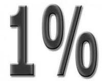 Miért nem adjuk az adónk 1 százalékát?