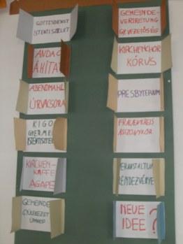 Kétnyelvű faliújság az evangélikus gyülekezeti teremben, Őrisziget